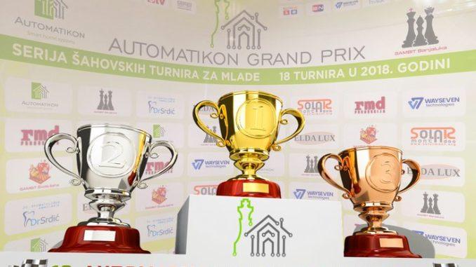 Automatikon SUPER Grand Prix